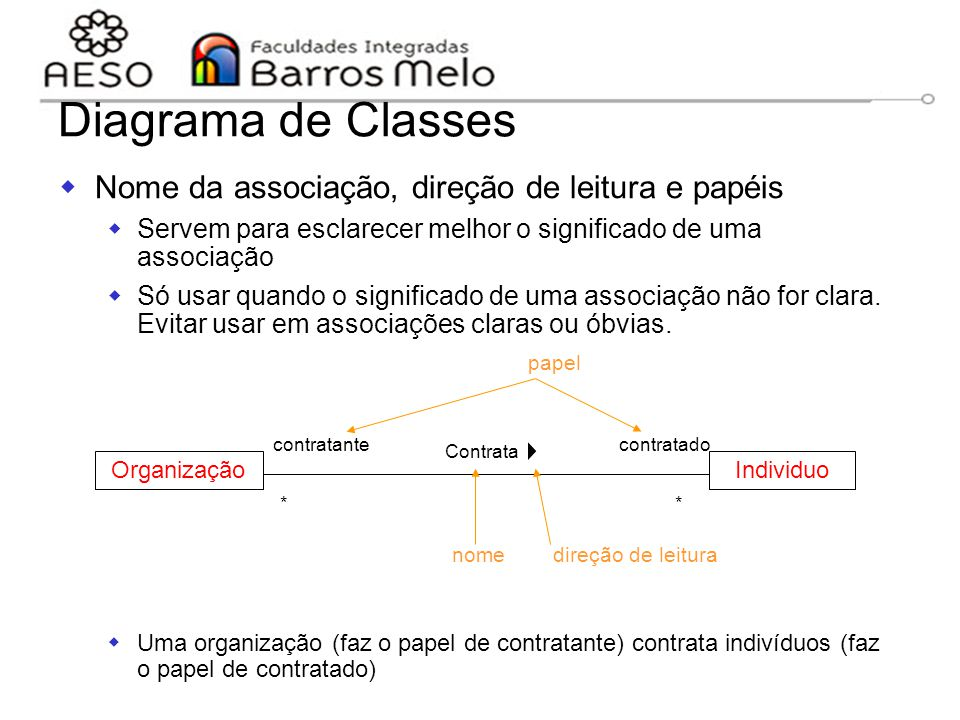 Diagrama de Classes Nome da associação, direção de leitura e papéis