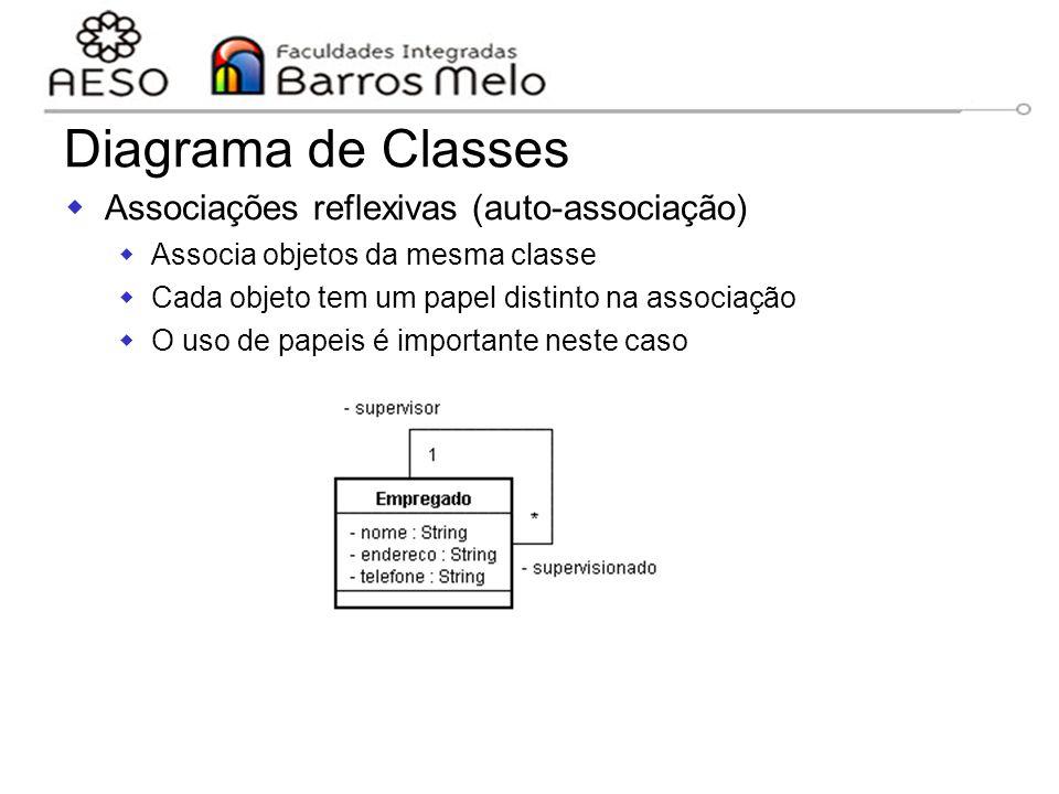 Diagrama de Classes Associações reflexivas (auto-associação)