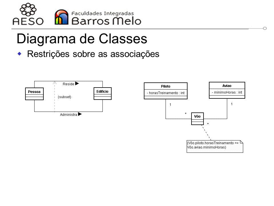 Diagrama de Classes Restrições sobre as associações 05/04/2017