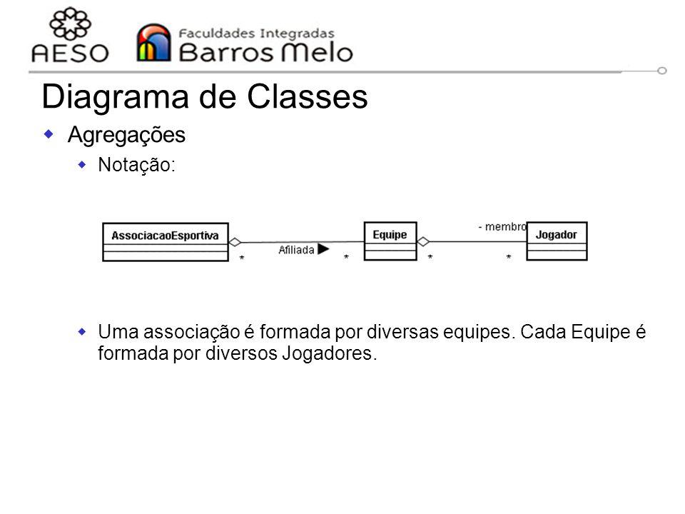 Diagrama de Classes Agregações Notação: