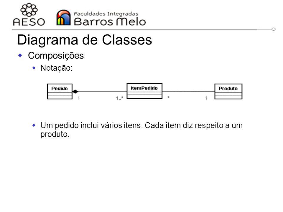Diagrama de Classes Composições Notação: