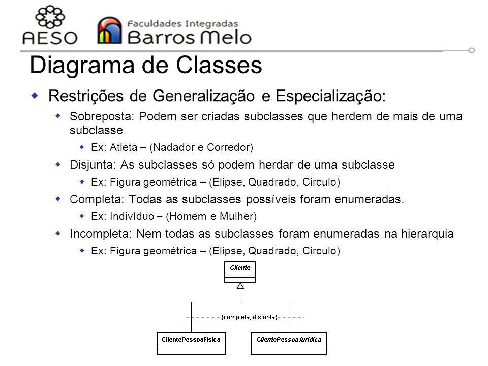 Diagrama de Classes Restrições de Generalização e Especialização: