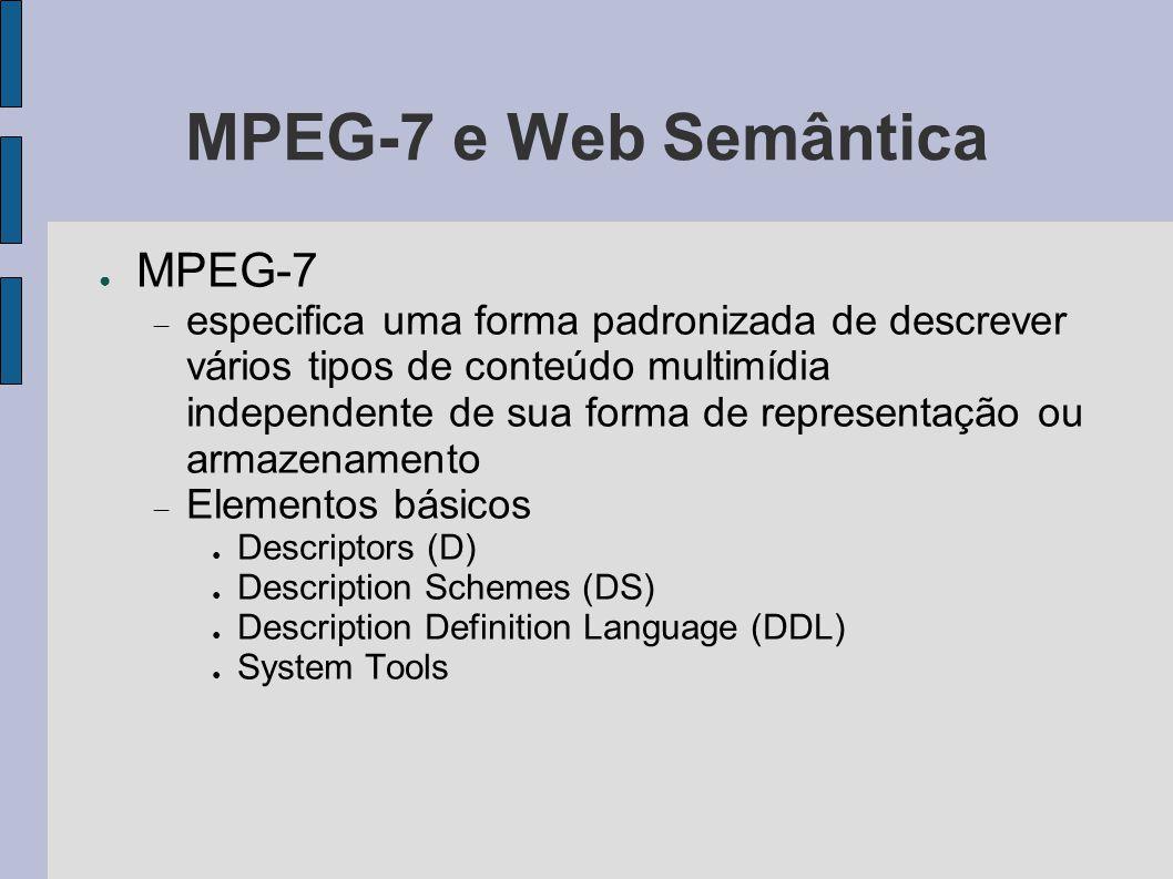 MPEG-7 e Web Semântica MPEG-7