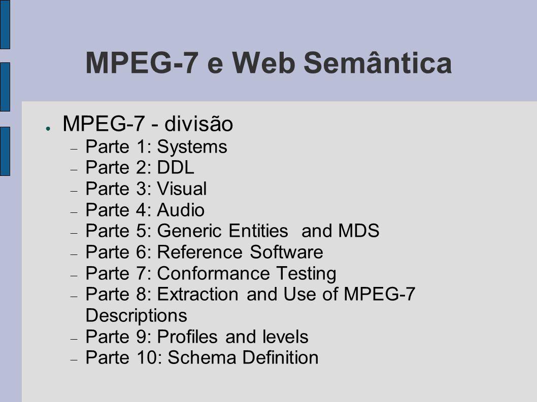 MPEG-7 e Web Semântica MPEG-7 - divisão Parte 1: Systems Parte 2: DDL