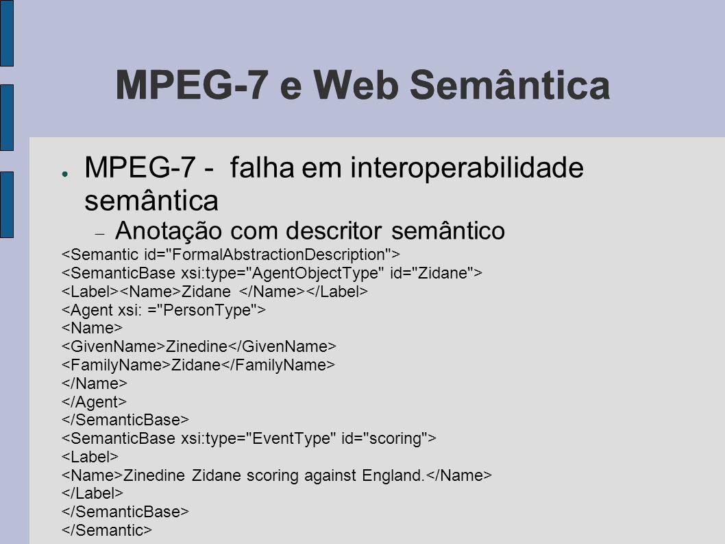 MPEG-7 e Web Semântica MPEG-7 e Web Semântica