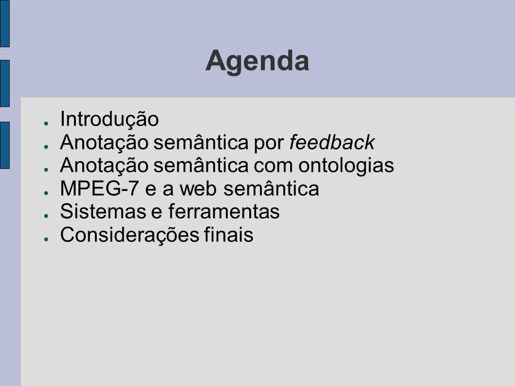 Agenda Introdução Anotação semântica por feedback