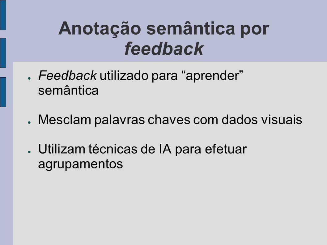 Anotação semântica por feedback