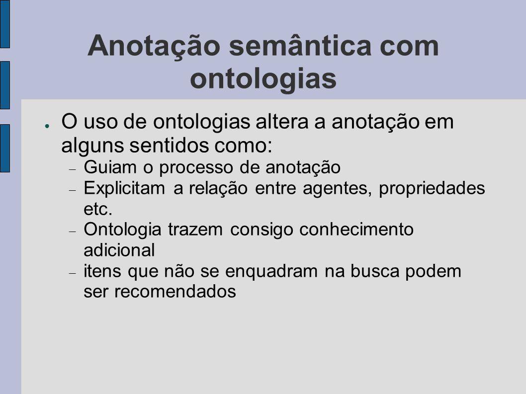 Anotação semântica com ontologias