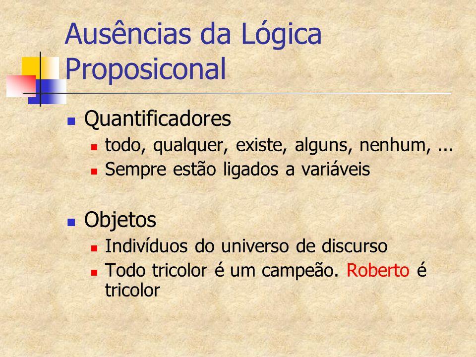Ausências da Lógica Proposiconal