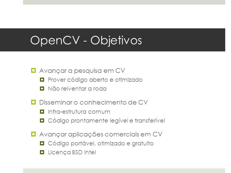 OpenCV - Objetivos Avançar a pesquisa em CV