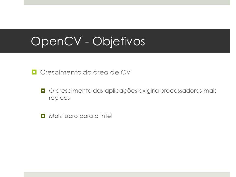 OpenCV - Objetivos Crescimento da área de CV