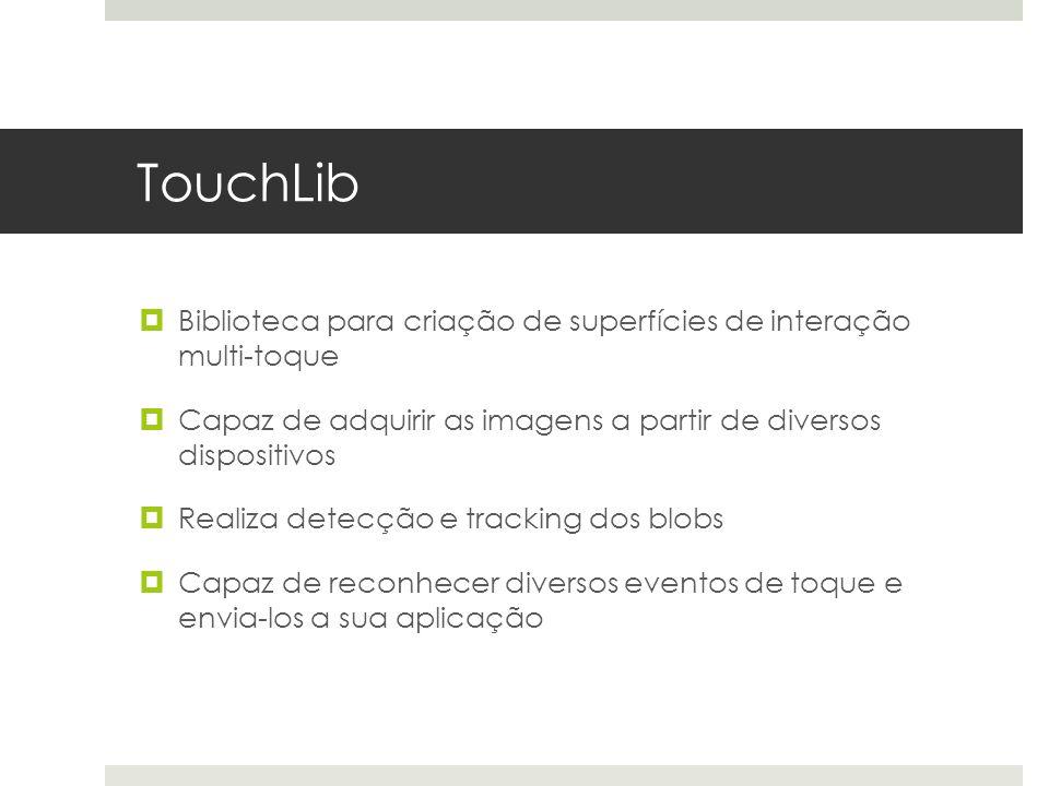 TouchLib Biblioteca para criação de superfícies de interação multi-toque. Capaz de adquirir as imagens a partir de diversos dispositivos.