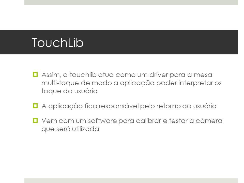 TouchLib Assim, a touchlib atua como um driver para a mesa multi-toque de modo a aplicação poder interpretar os toque do usuário.