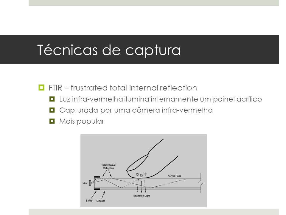 Técnicas de captura FTIR – frustrated total internal reflection
