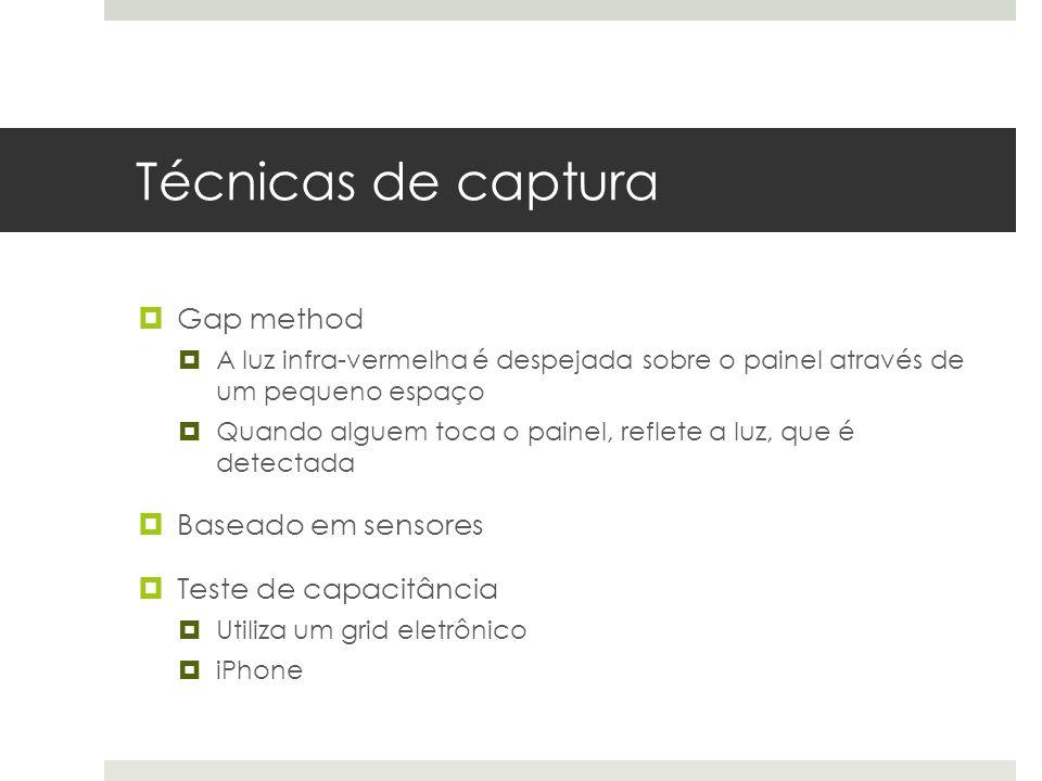 Técnicas de captura Gap method Baseado em sensores