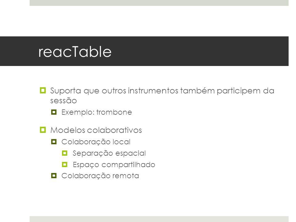 reacTable Suporta que outros instrumentos também participem da sessão