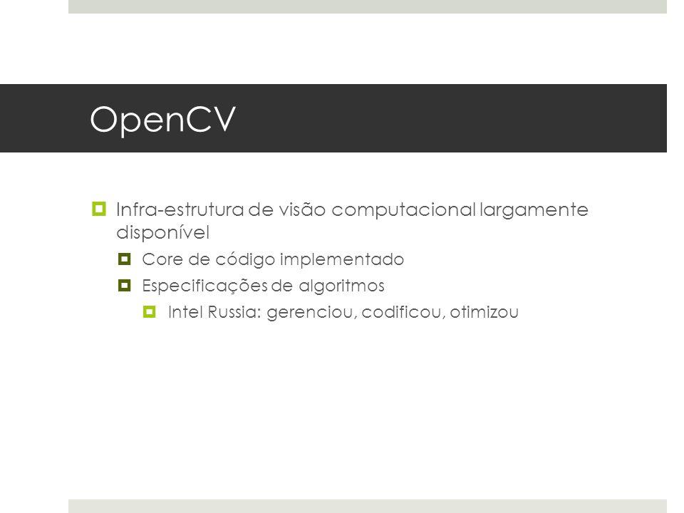 OpenCV Infra-estrutura de visão computacional largamente disponível
