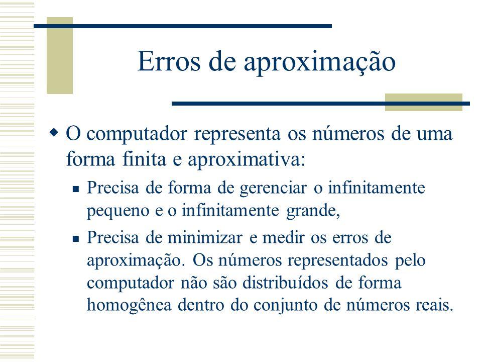 Erros de aproximação O computador representa os números de uma forma finita e aproximativa: