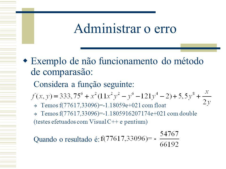 Administrar o erro Exemplo de não funcionamento do método de comparasão: Considera a função seguinte: