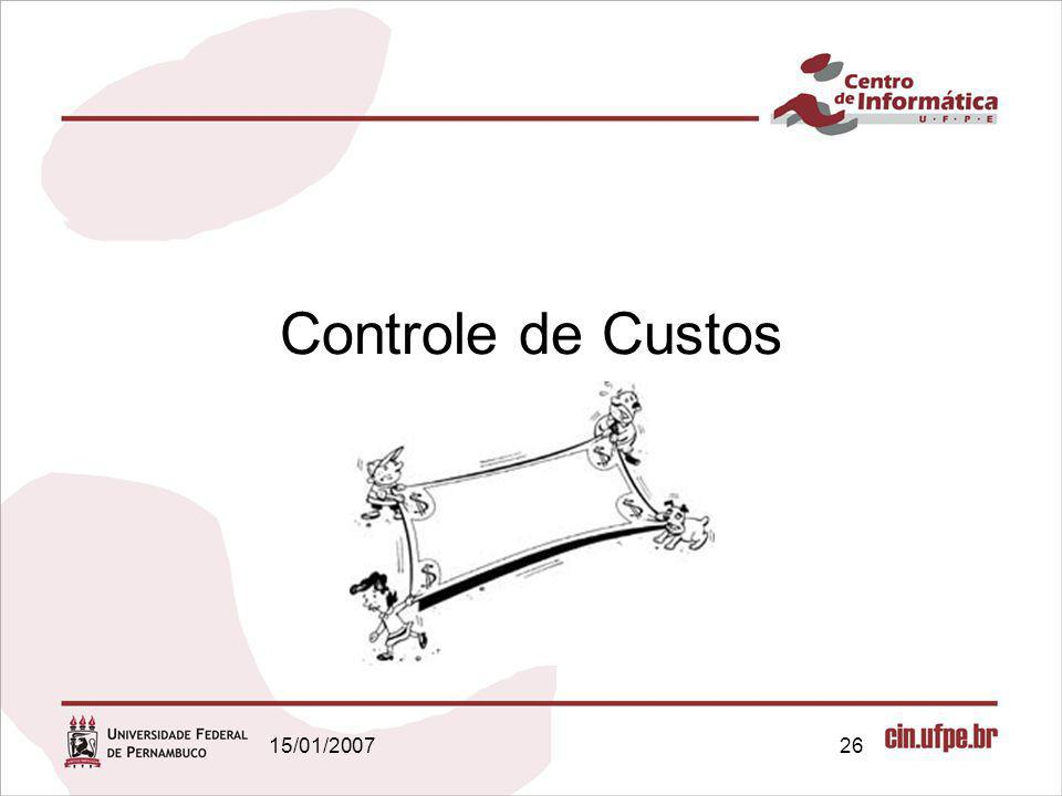 Controle de Custos 15/01/2007