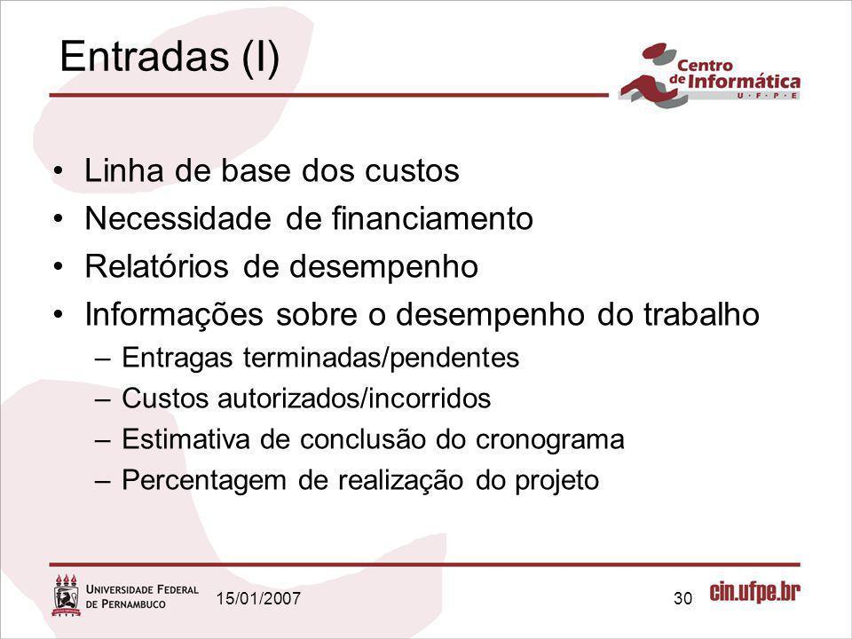 Entradas (I) Linha de base dos custos Necessidade de financiamento