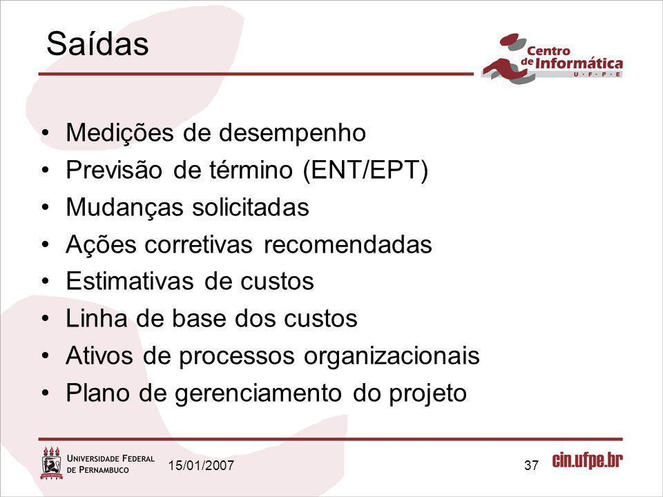 Saídas Medições de desempenho Previsão de término (ENT/EPT)