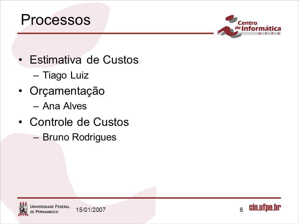 Processos Estimativa de Custos Orçamentação Controle de Custos