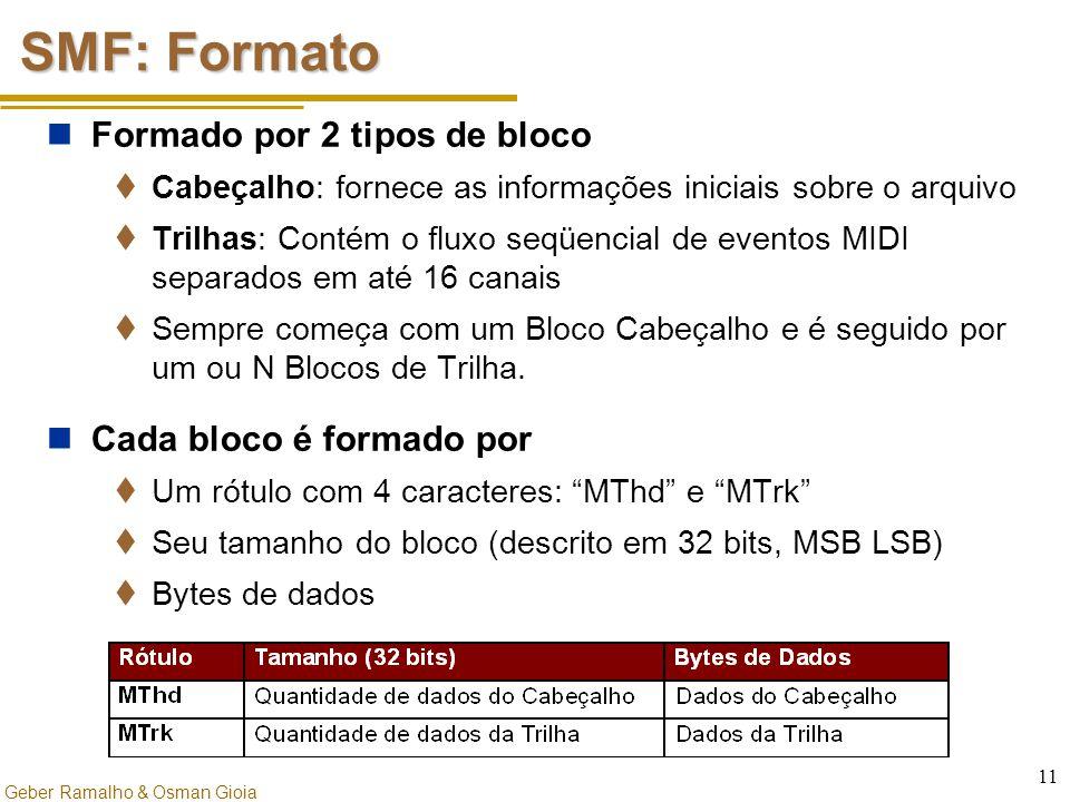 SMF: Formato Formado por 2 tipos de bloco Cada bloco é formado por