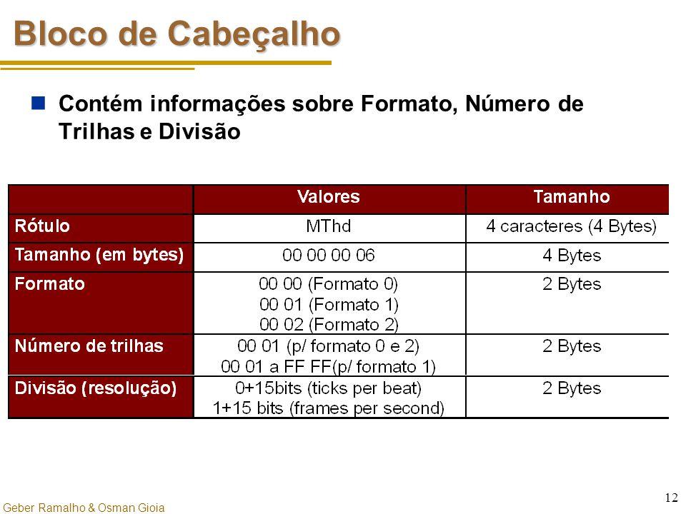 Bloco de Cabeçalho Contém informações sobre Formato, Número de Trilhas e Divisão