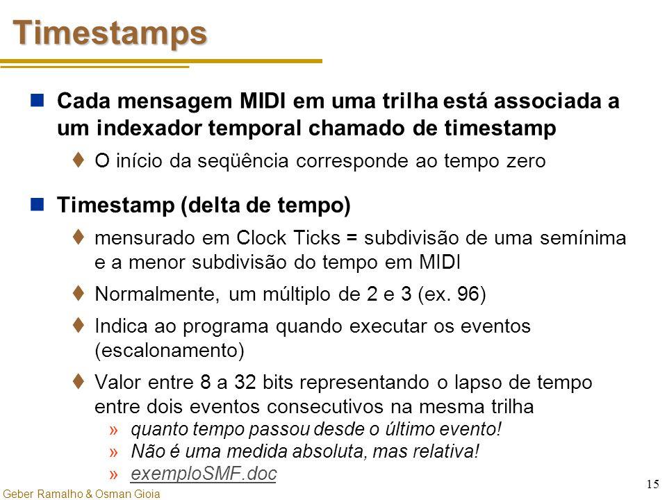 Timestamps Cada mensagem MIDI em uma trilha está associada a um indexador temporal chamado de timestamp.
