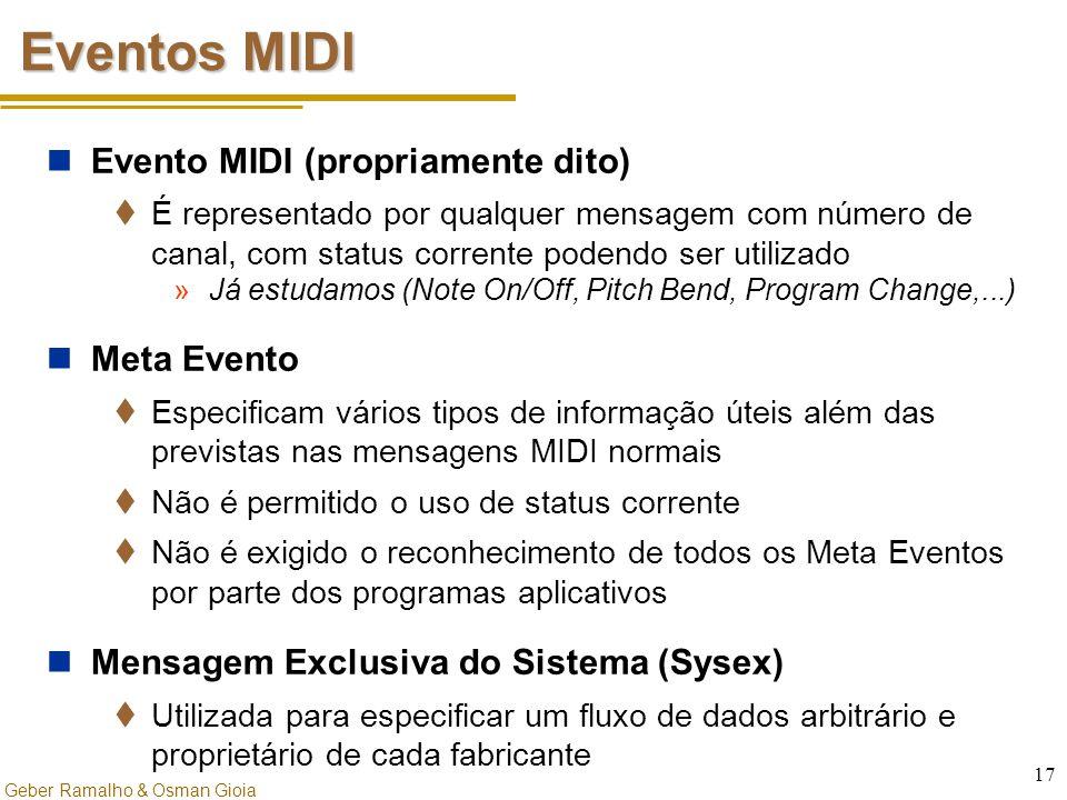 Eventos MIDI Evento MIDI (propriamente dito) Meta Evento