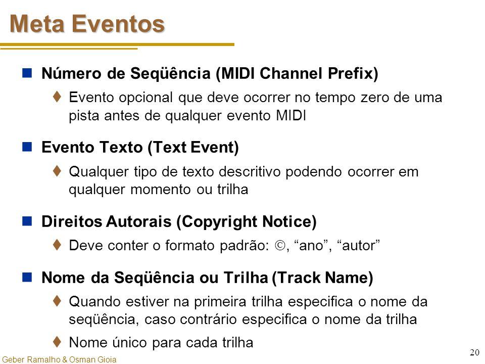 Meta Eventos Número de Seqüência (MIDI Channel Prefix)