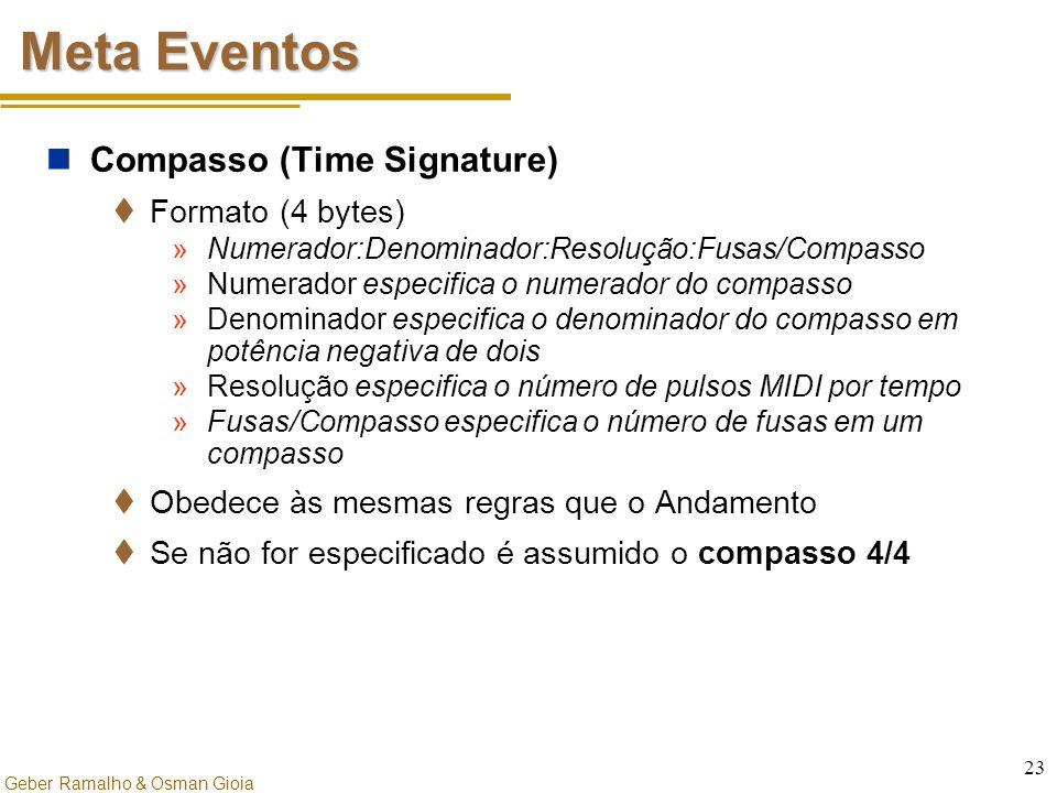 Meta Eventos Compasso (Time Signature) Formato (4 bytes)