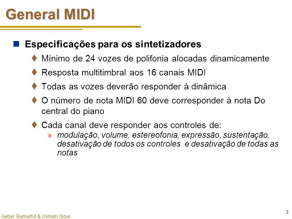 General MIDI Especificações para os sintetizadores