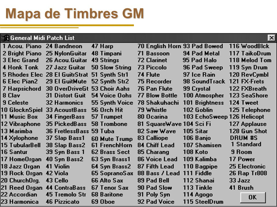 Mapa de Timbres GM