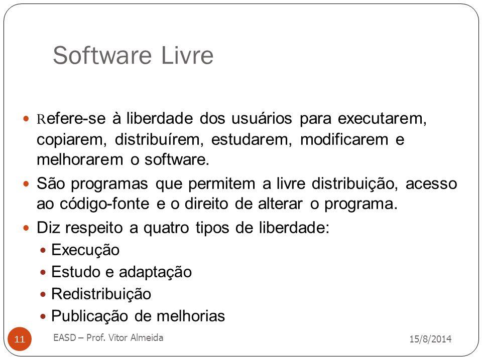 Software Livre Refere-se à liberdade dos usuários para executarem, copiarem, distribuírem, estudarem, modificarem e melhorarem o software.