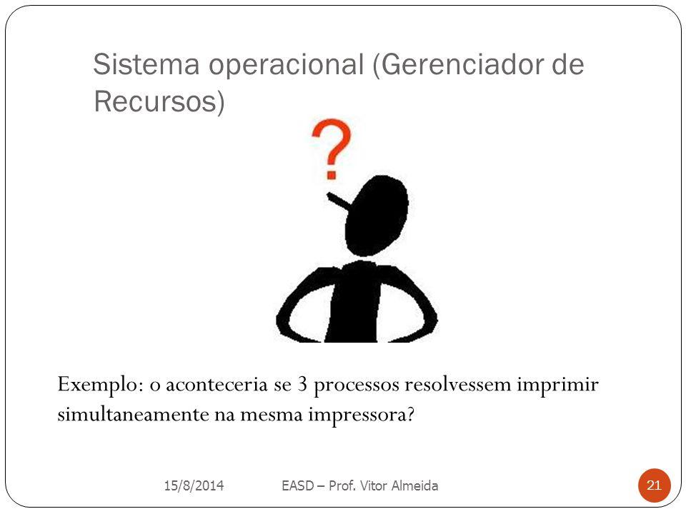 Sistema operacional (Gerenciador de Recursos)