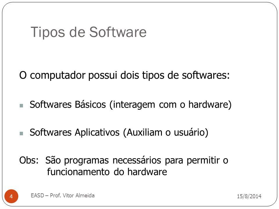 Tipos de Software O computador possui dois tipos de softwares: