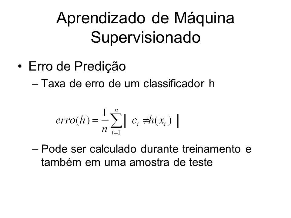 Aprendizado de Máquina Supervisionado