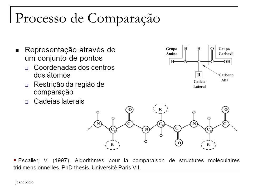 Processo de Comparação