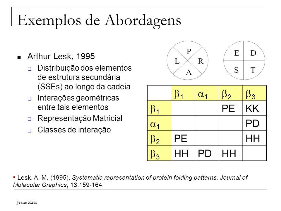 Exemplos de Abordagens