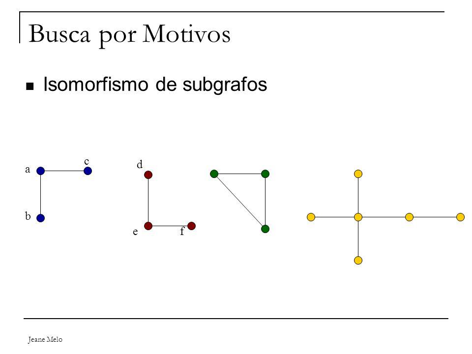 Busca por Motivos Isomorfismo de subgrafos a b c d e f Jeane Melo