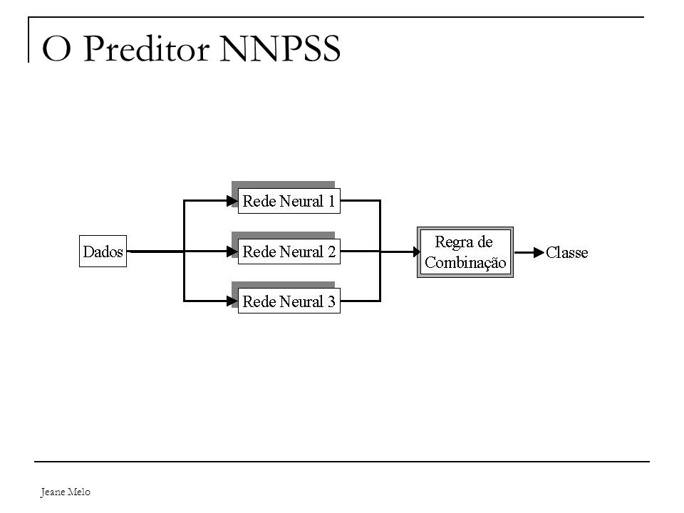 O Preditor NNPSS Jeane Melo