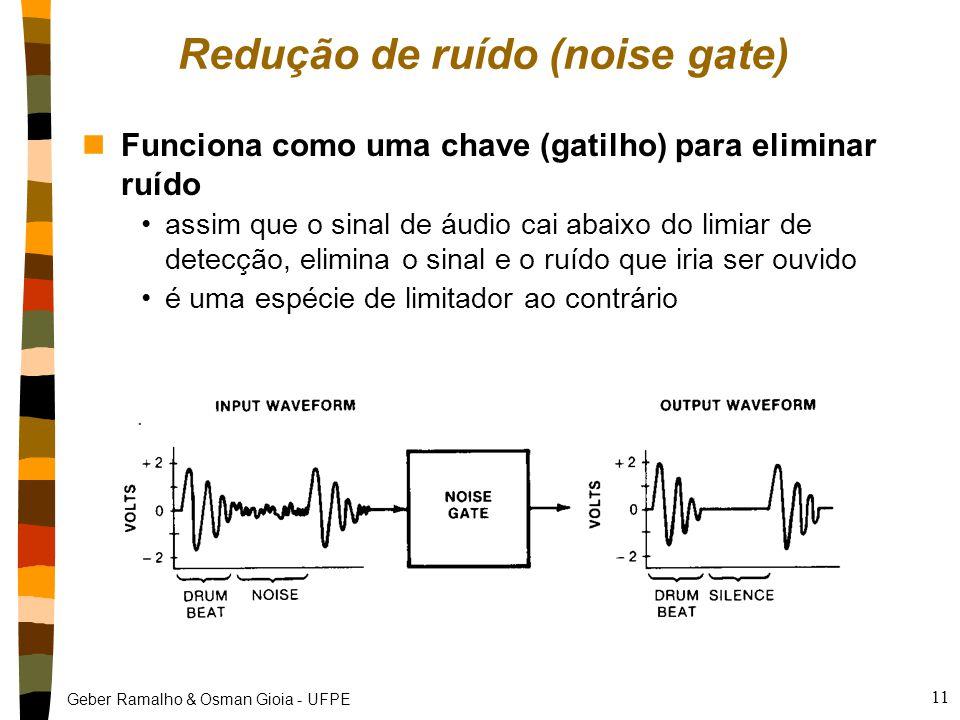 Redução de ruído (noise gate)