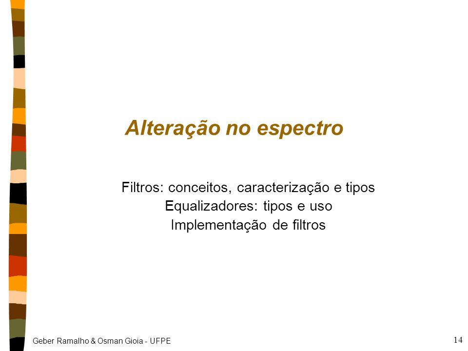 Alteração no espectro Filtros: conceitos, caracterização e tipos