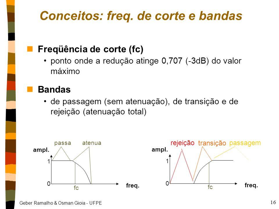 Conceitos: freq. de corte e bandas