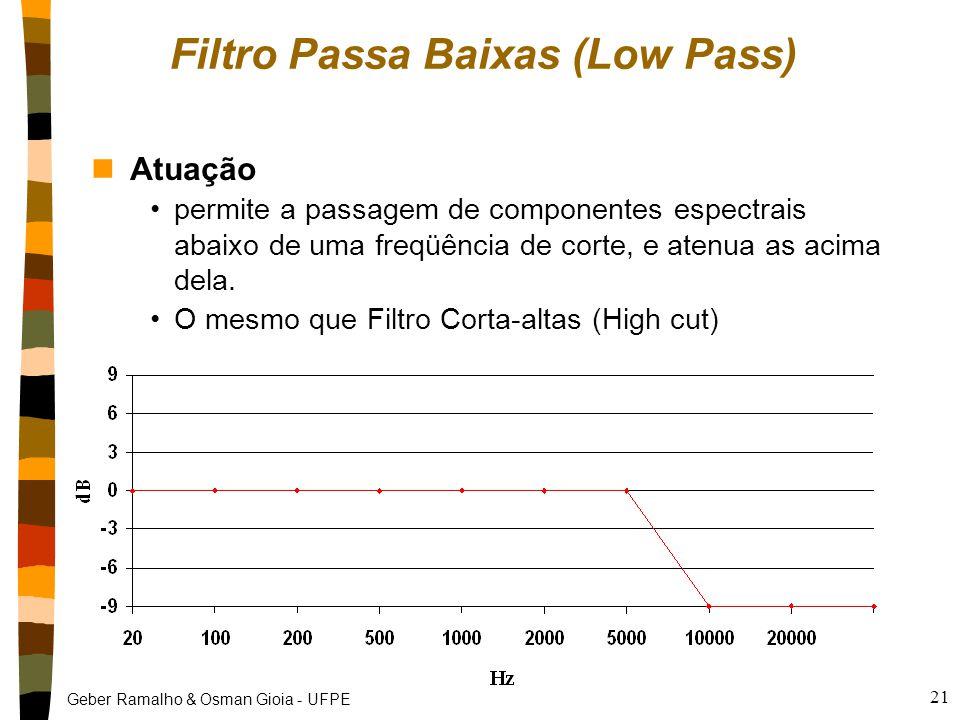 Filtro Passa Baixas (Low Pass)