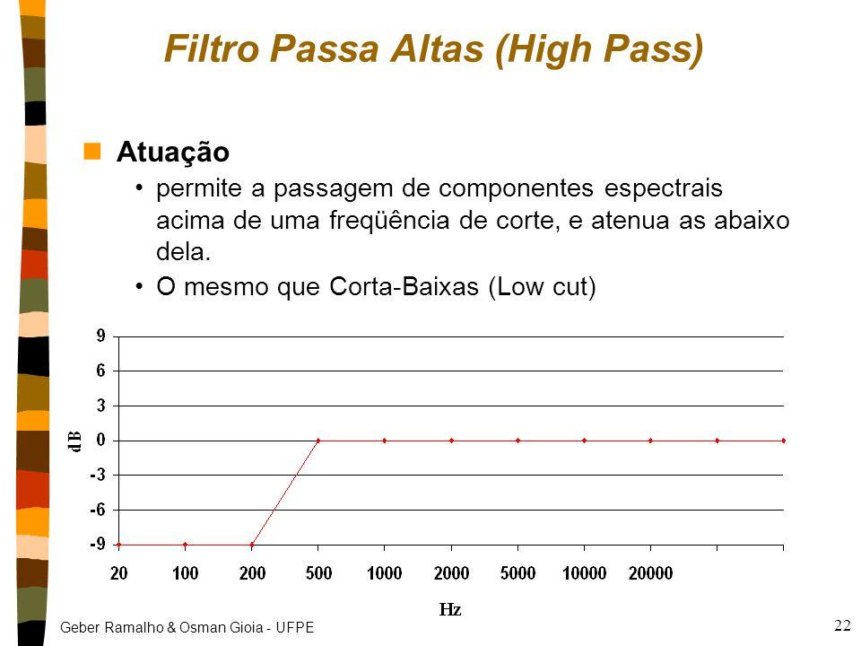 Filtro Passa Altas (High Pass)