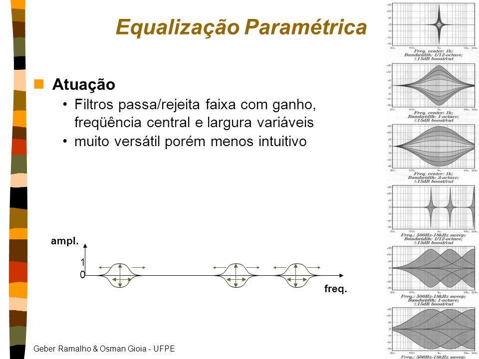 Equalização Paramétrica