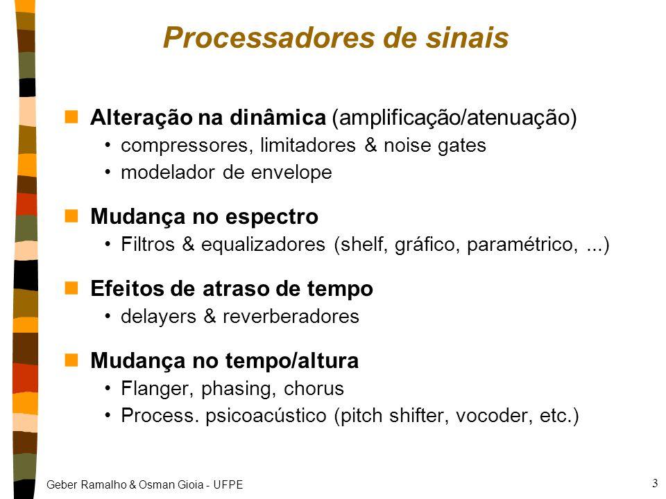 Processadores de sinais